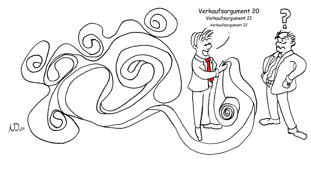 Kommunikationstraining für Verkäufer | Dr. Langhans